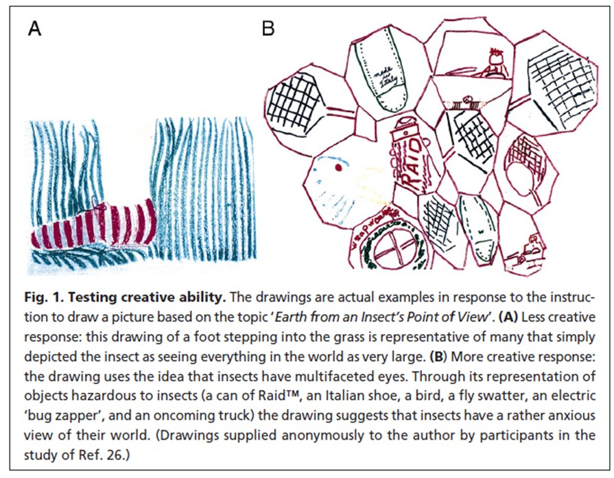 Testing creative ability